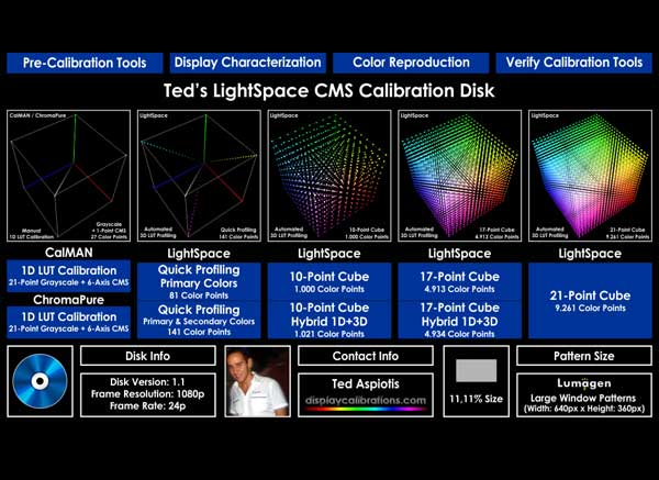 Ted's Calibration Disc